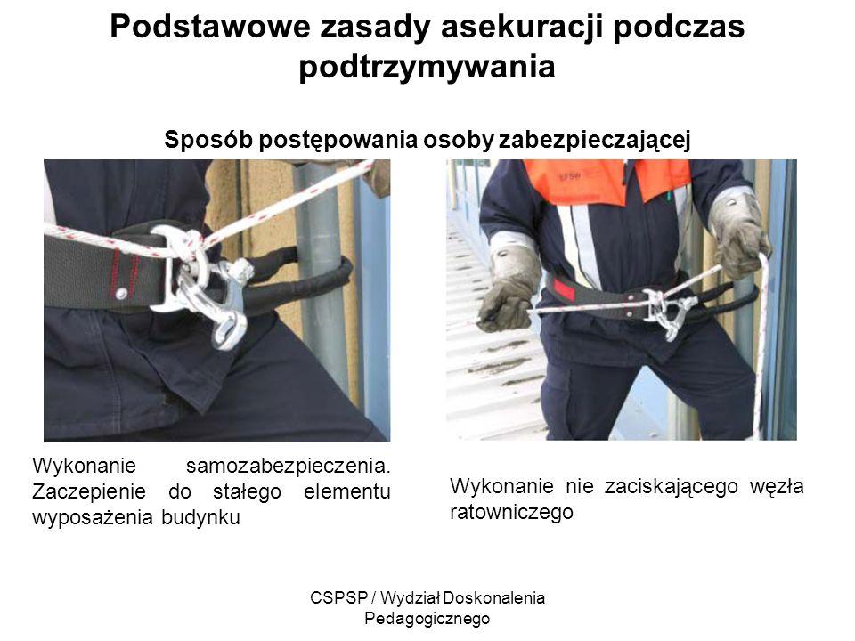 CSPSP / Wydział Doskonalenia Pedagogicznego Podstawowe wiadomości z zakresu węzłów Węzeł ratowniczy wokół klatki piersiowej.