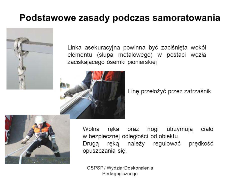 CSPSP / Wydział Doskonalenia Pedagogicznego Podstawowe zasady podczas samoratowania Linka asekuracyjna powinna być zaciśnięta wokół elementu (słupa me