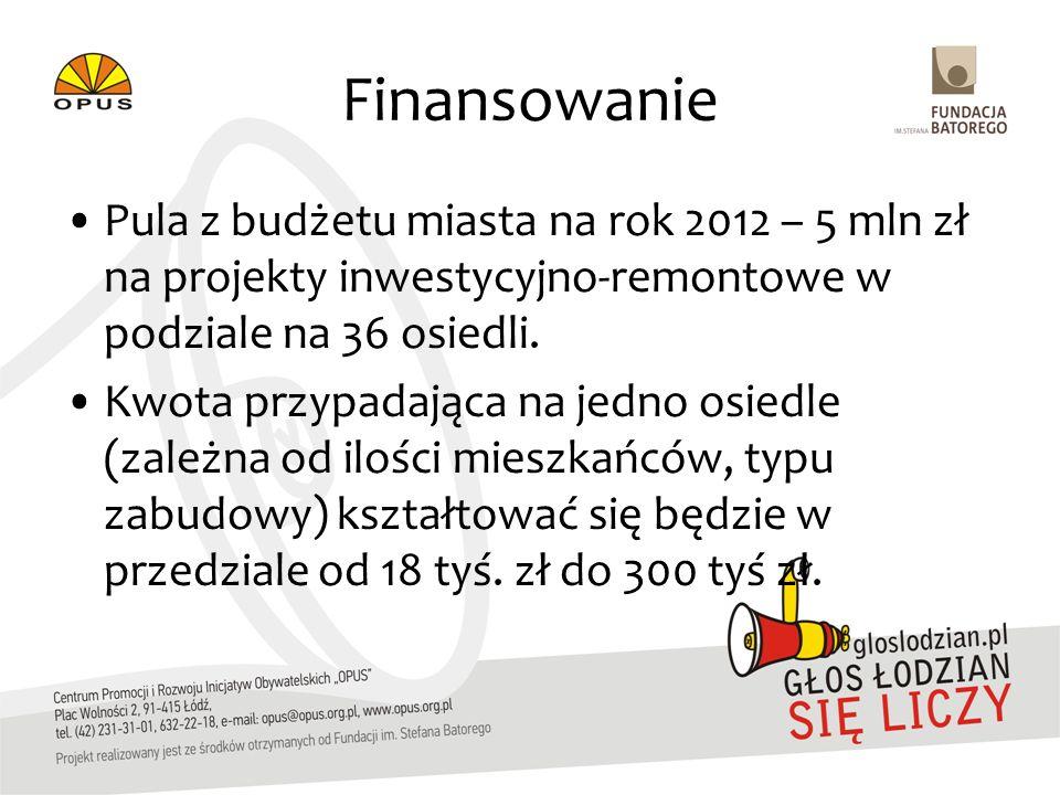 Finansowanie Pula z budżetu miasta na rok 2012 – 5 mln zł na projekty inwestycyjno-remontowe w podziale na 36 osiedli. Kwota przypadająca na jedno osi
