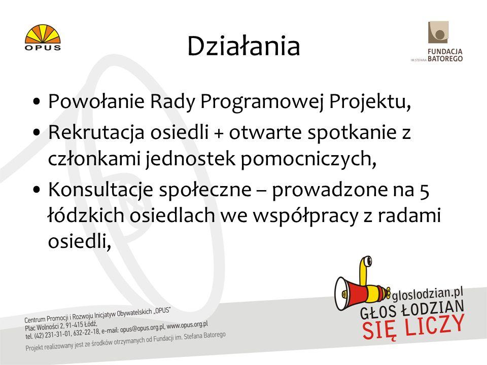 Finansowanie Pula z budżetu miasta na rok 2012 – 5 mln zł na projekty inwestycyjno-remontowe w podziale na 36 osiedli.