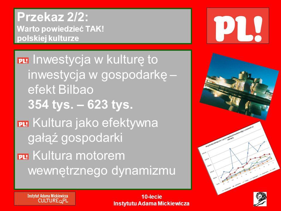 10-lecie Instytutu Adama Mickiewicza Przekaz 2/2: Warto powiedzieć TAK! polskiej kulturze Inwestycja w kulturę to inwestycja w gospodarkę – efekt Bilb