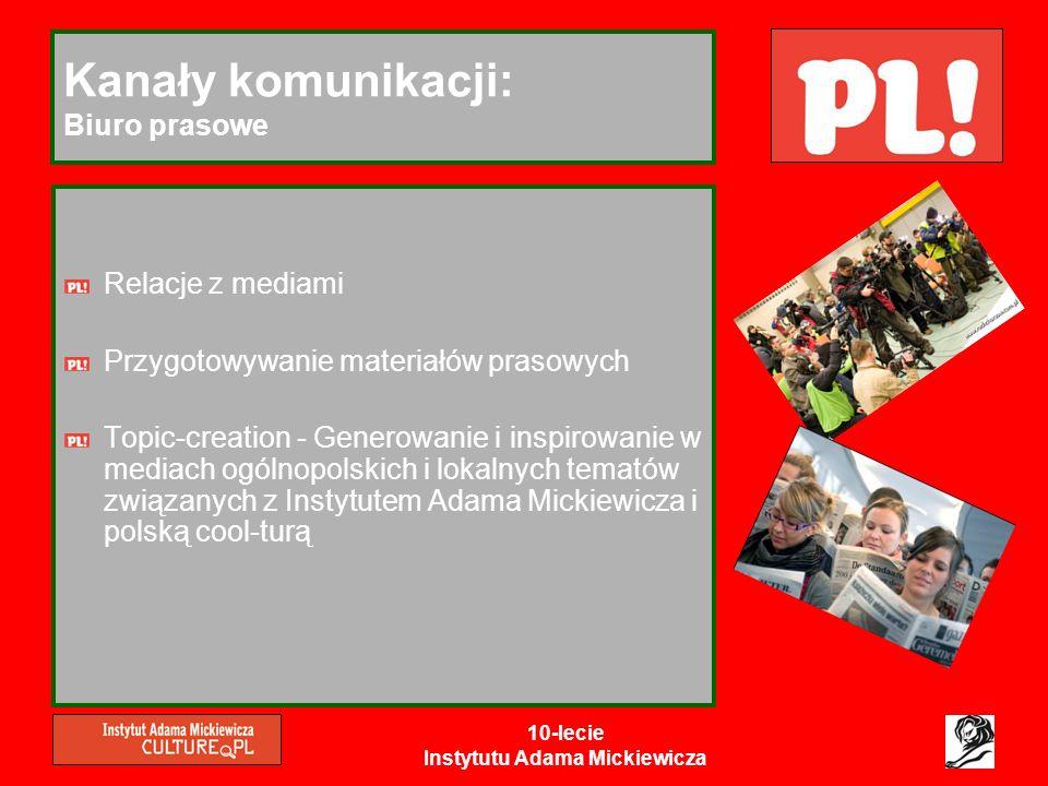 10-lecie Instytutu Adama Mickiewicza Kanały komunikacji: Biuro prasowe Relacje z mediami Przygotowywanie materiałów prasowych Topic-creation - Generow