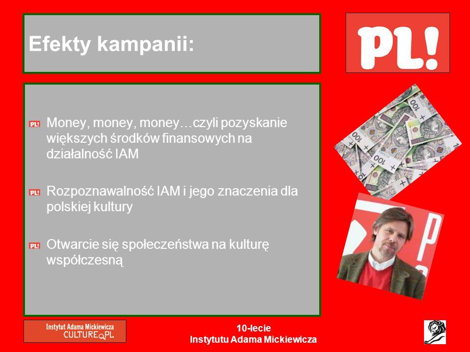 10-lecie Instytutu Adama Mickiewicza Efekty kampanii: Money, money, money…czyli pozyskanie większych środków finansowych na działalność IAM Rozpoznawa