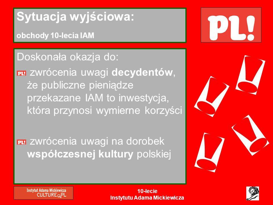 10-lecie Instytutu Adama Mickiewicza Cele pozyskanie przychylności klasy politycznej, a przez to pozyskanie większych środków finansowych na działalność IAM zwiększenie rozpoznawalności IAM, zrealizowanych projektów oraz podkreślenie znaczenia działalności IAM dla promocji polskiej kultury