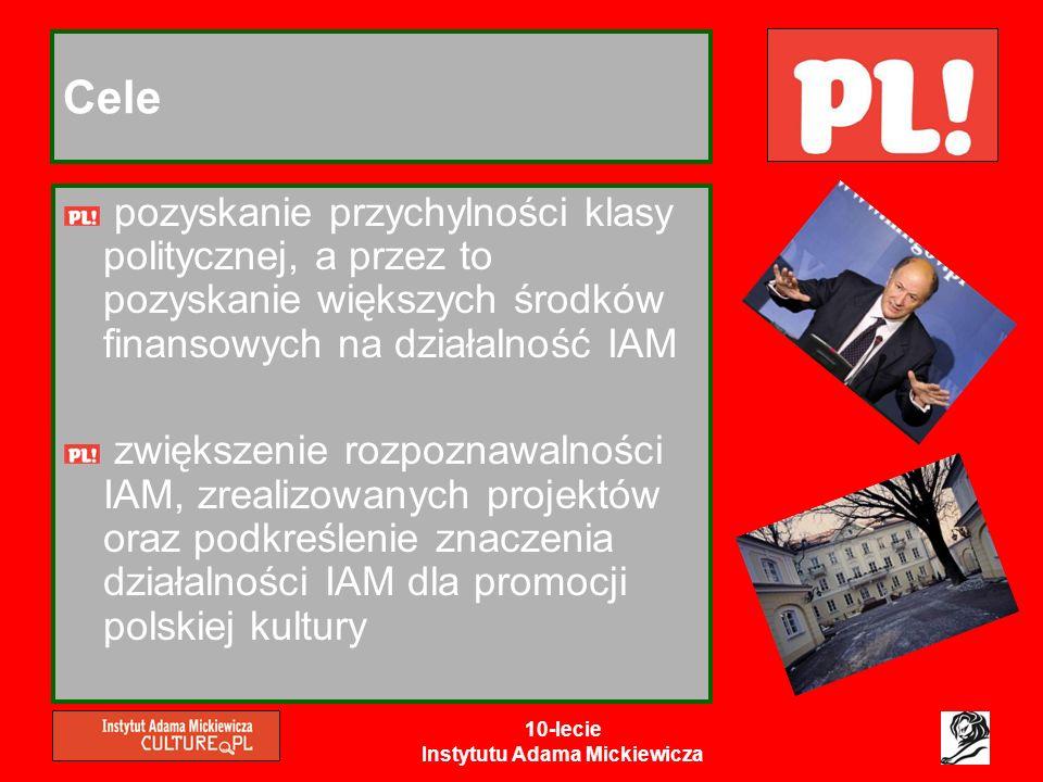10-lecie Instytutu Adama Mickiewicza Grupy docelowe Bezpośrednie: Klasa polityczna (Rada Ministrów, Sejm, Senat) Ogół społeczeństwa Pośrednie: Media Autorytety świata kultury
