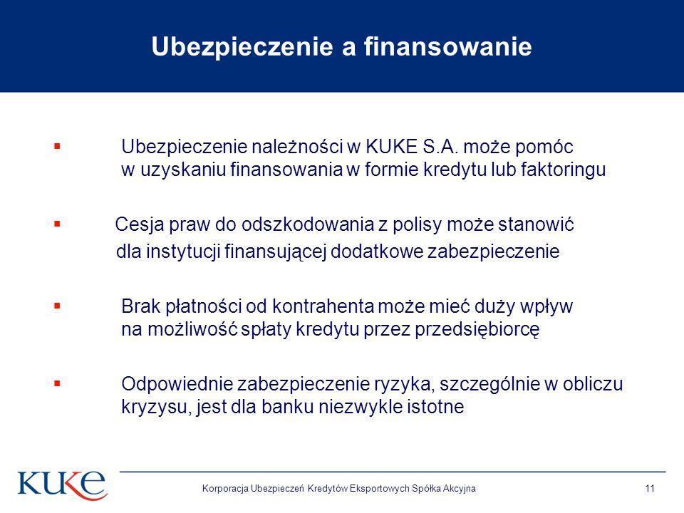 Korporacja Ubezpieczeń Kredytów Eksportowych Spółka Akcyjna11 Ubezpieczenie a finansowanie Ubezpieczenie należności w KUKE S.A.
