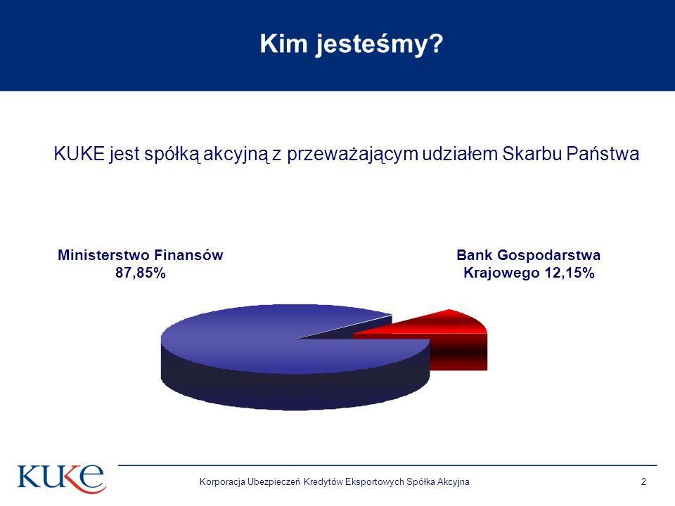 Korporacja Ubezpieczeń Kredytów Eksportowych Spółka Akcyjna2 KUKE jest spółką akcyjną z przeważającym udziałem Skarbu Państwa Kim jesteśmy.