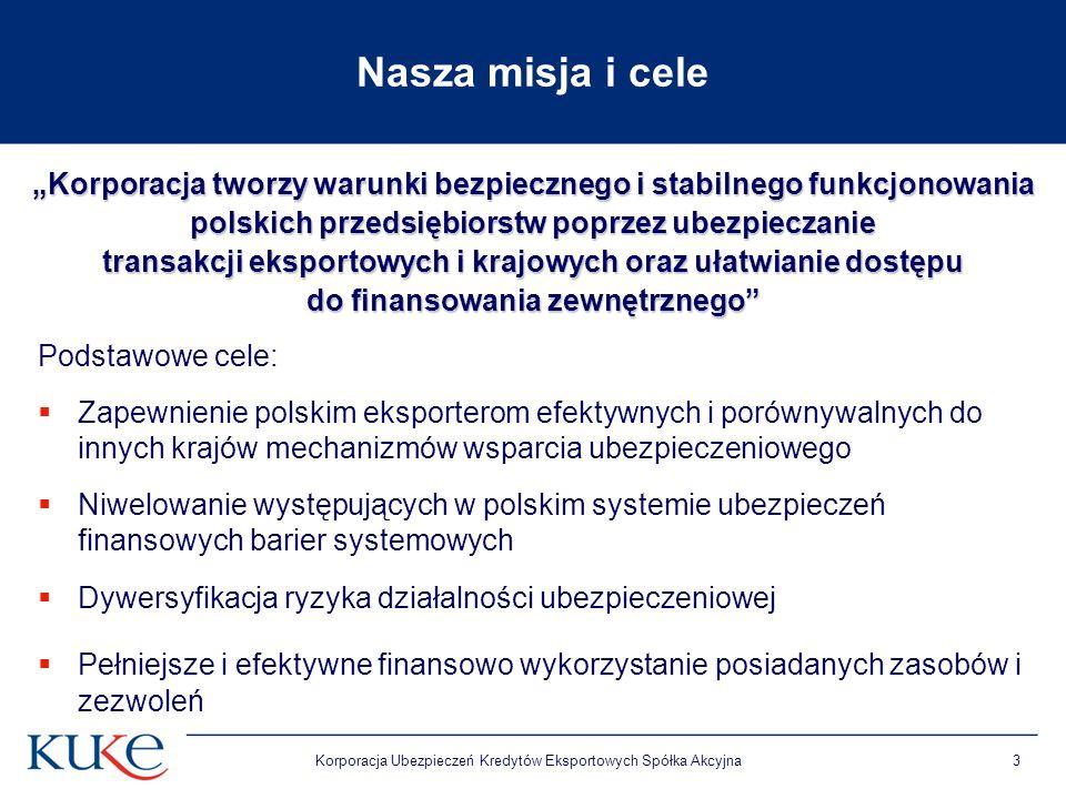 Korporacja Ubezpieczeń Kredytów Eksportowych Spółka Akcyjna3 Nasza misja i cele Korporacja tworzy warunki bezpiecznego i stabilnego funkcjonowania polskich przedsiębiorstw poprzez ubezpieczanie transakcji eksportowych i krajowych oraz ułatwianie dostępu do finansowania zewnętrznego Podstawowe cele: Zapewnienie polskim eksporterom efektywnych i porównywalnych do innych krajów mechanizmów wsparcia ubezpieczeniowego Niwelowanie występujących w polskim systemie ubezpieczeń finansowych barier systemowych Dywersyfikacja ryzyka działalności ubezpieczeniowej Pełniejsze i efektywne finansowo wykorzystanie posiadanych zasobów i zezwoleń
