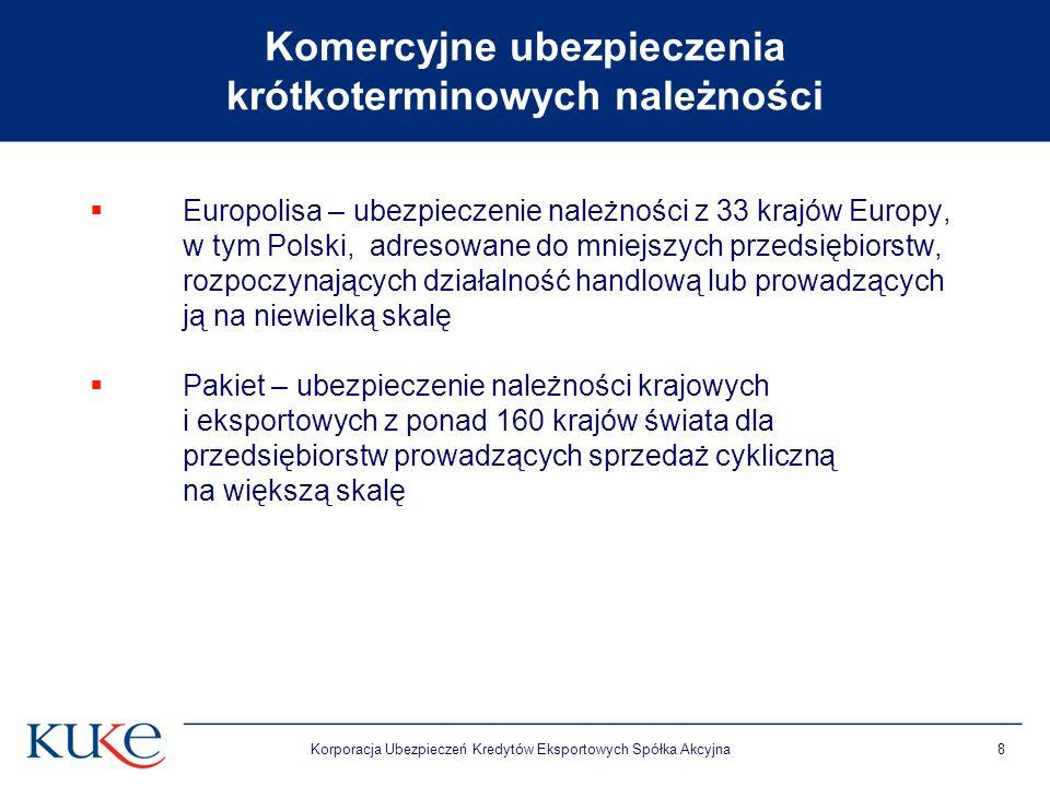 Korporacja Ubezpieczeń Kredytów Eksportowych Spółka Akcyjna8 Komercyjne ubezpieczenia krótkoterminowych należności Europolisa – ubezpieczenie należności z 33 krajów Europy, w tym Polski, adresowane do mniejszych przedsiębiorstw, rozpoczynających działalność handlową lub prowadzących ją na niewielką skalę Pakiet – ubezpieczenie należności krajowych i eksportowych z ponad 160 krajów świata dla przedsiębiorstw prowadzących sprzedaż cykliczną na większą skalę