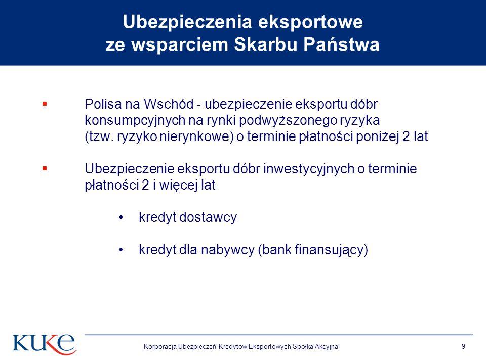 Korporacja Ubezpieczeń Kredytów Eksportowych Spółka Akcyjna9 Ubezpieczenia eksportowe ze wsparciem Skarbu Państwa Polisa na Wschód - ubezpieczenie eks