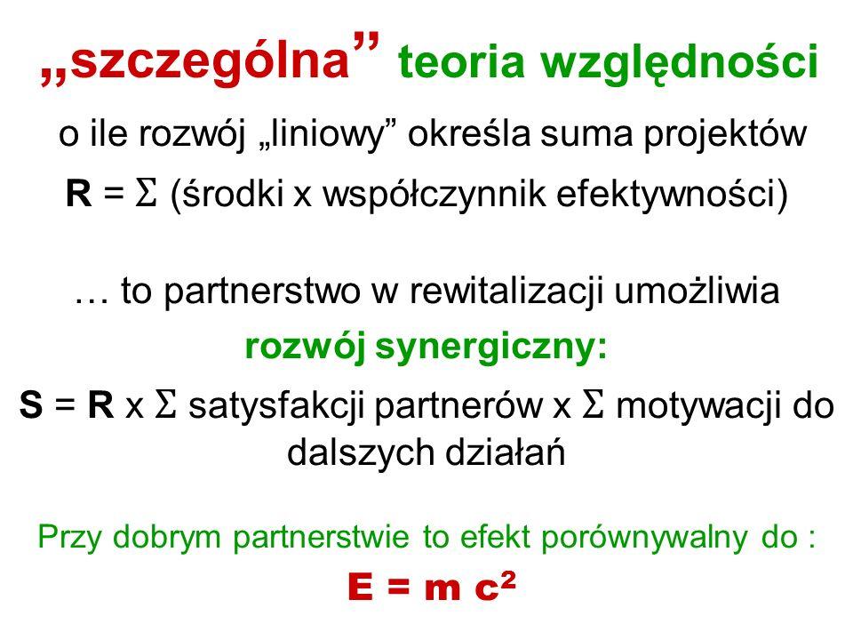 szczególna teoria względności o ile rozwój liniowy określa suma projektów R = Ʃ (środki x współczynnik efektywności) … to partnerstwo w rewitalizacji umożliwia rozwój synergiczny: S = R x Ʃ satysfakcji partnerów x Ʃ motywacji do dalszych działań Przy dobrym partnerstwie to efekt porównywalny do : E = m c 2