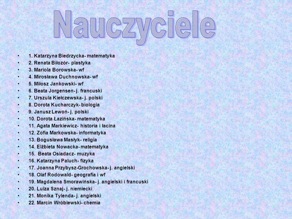 1. Katarzyna Biedrzycka- matematyka 2. Renata Biłozór- plastyka 3. Mariola Borowska- wf 4. Mirosława Duchnowska- wf 5. Miłosz Jankowski- wf 6. Beata J