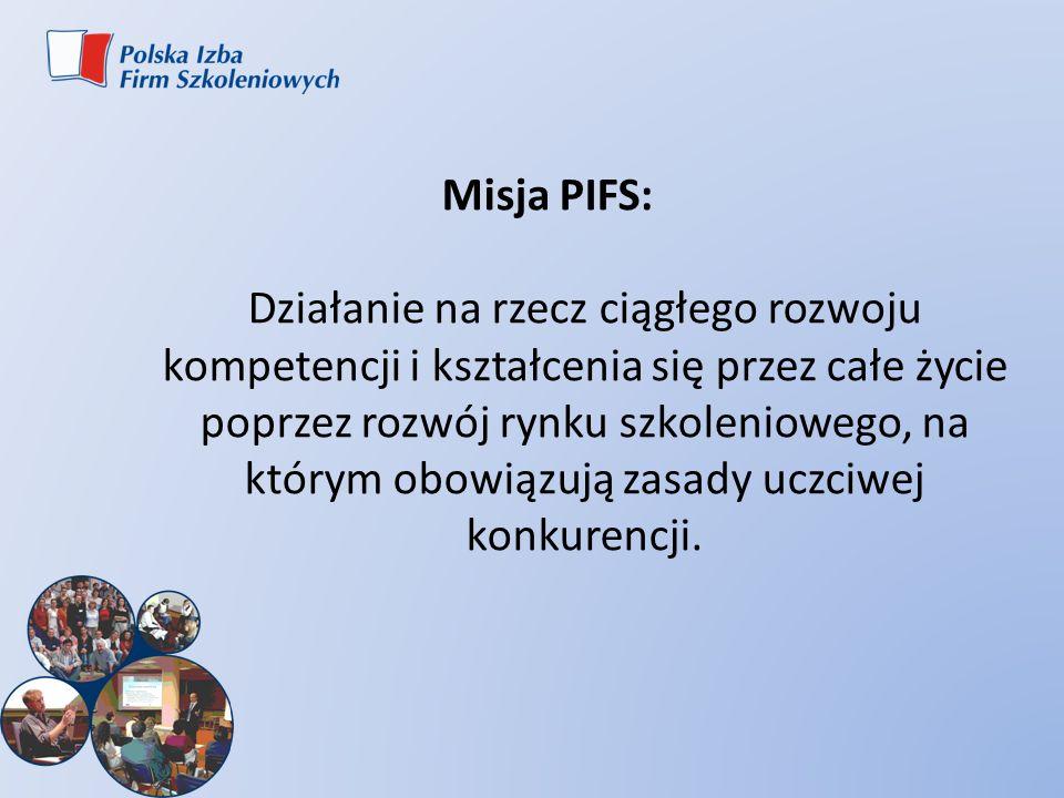Misja PIFS: Działanie na rzecz ciągłego rozwoju kompetencji i kształcenia się przez całe życie poprzez rozwój rynku szkoleniowego, na którym obowiązuj