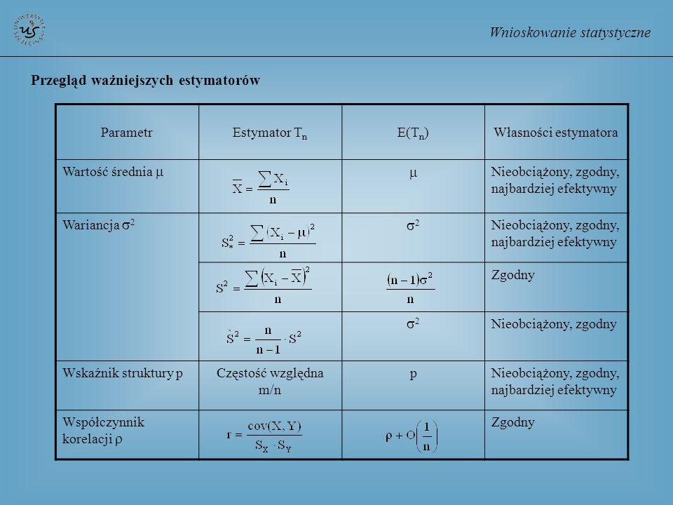 Wnioskowanie statystyczne ParametrEstymator T n E(T n )Własności estymatora Wartość średnia Nieobciążony, zgodny, najbardziej efektywny Wariancja 2 2