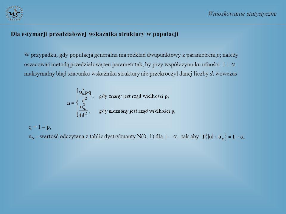 Wnioskowanie statystyczne Dla estymacji przedziałowej wskaźnika struktury w populacji W przypadku, gdy populacja generalna ma rozkład dwupunktowy z pa
