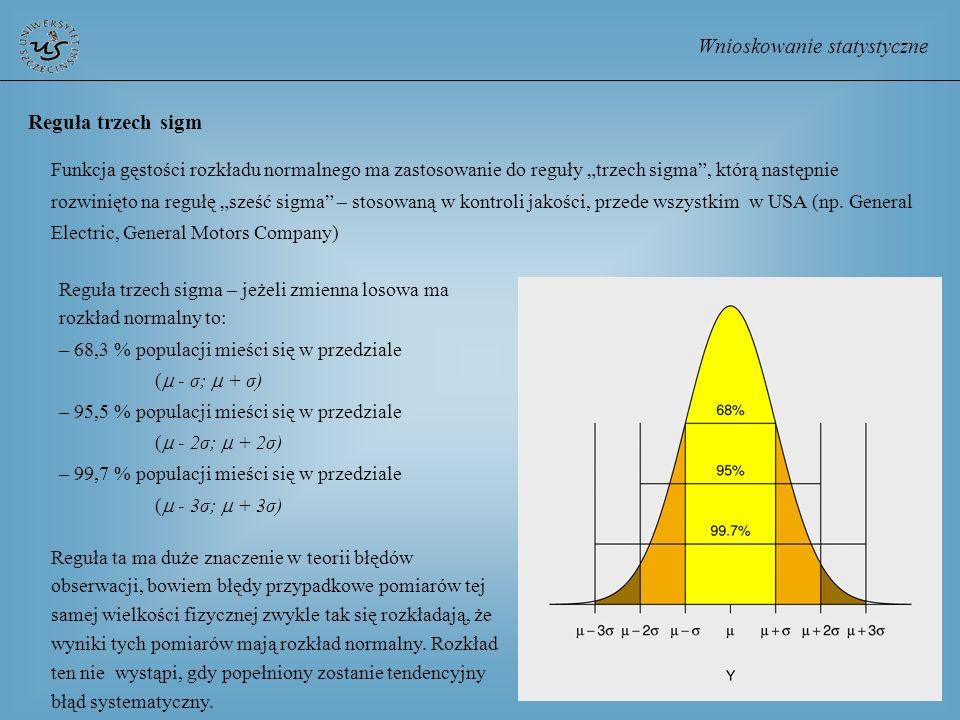 Wnioskowanie statystyczne Funkcja gęstości rozkładu normalnego ma zastosowanie do reguły trzech sigma, którą następnie rozwinięto na regułę sześć sigm