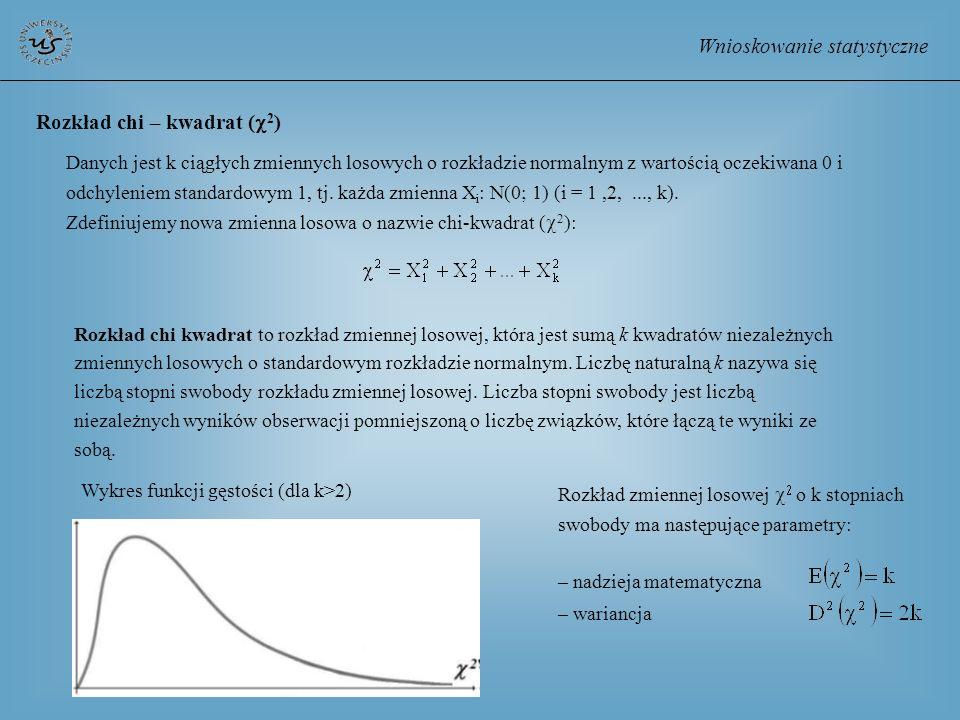 Wnioskowanie statystyczne Rozkład chi – kwadrat ( 2 ) Danych jest k ciągłych zmiennych losowych o rozkładzie normalnym z wartością oczekiwana 0 i odch
