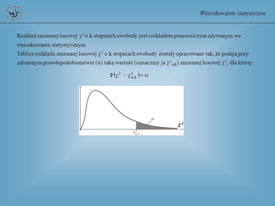Wnioskowanie statystyczne Rozkład zmiennej losowej 2 o k stopniach swobody jest rozkładem pomocniczym używanym we wnioskowaniu statystycznym. Tablice