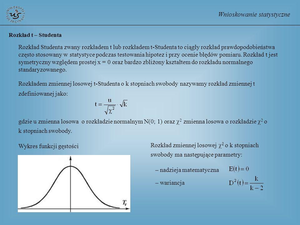 Rozkład t – Studenta Rozkład Studenta zwany rozkładem t lub rozkładem t-Studenta to ciągły rozkład prawdopodobieństwa często stosowany w statystyce po