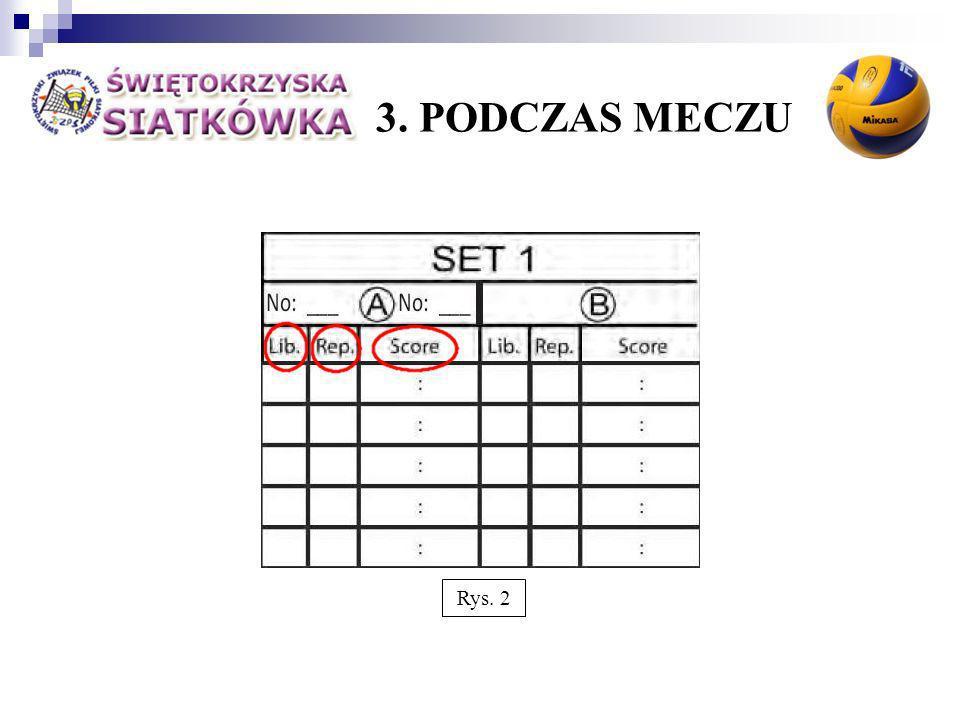3. PODCZAS MECZU Rys. 2