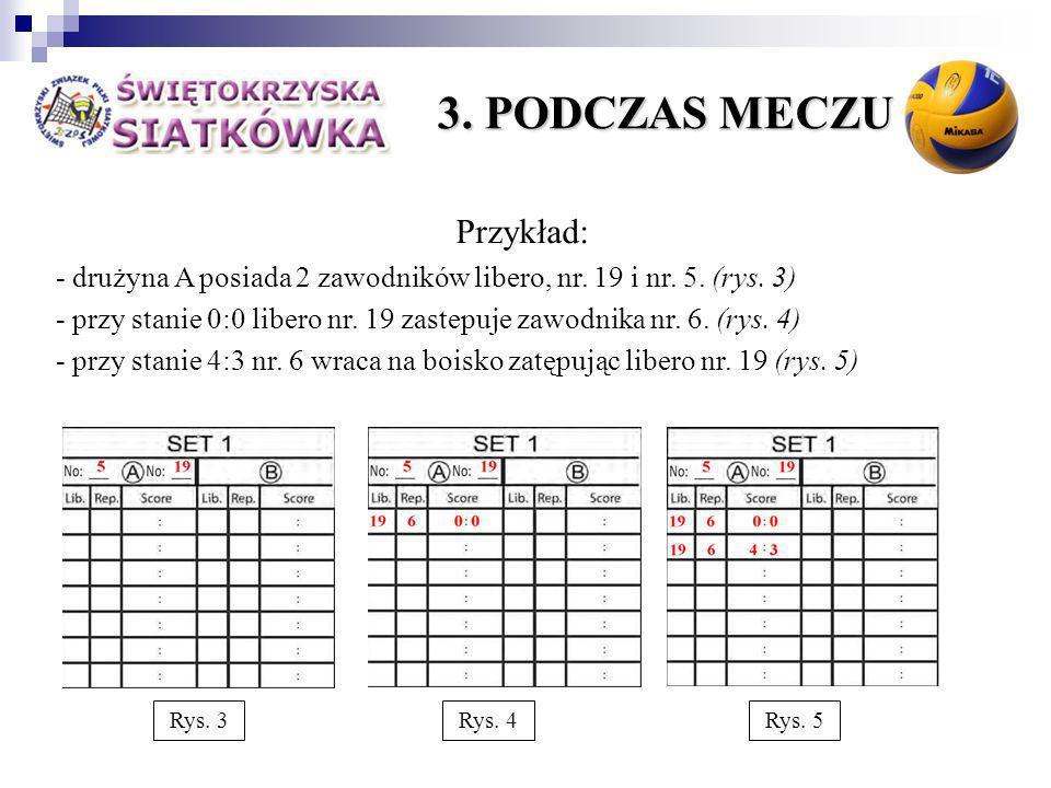 3. PODCZAS MECZU Przykład: - drużyna A posiada 2 zawodników libero, nr.
