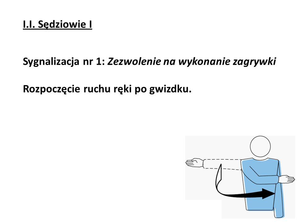 Sygnalizacja nr 3: Zmiana stron boiska ( sygnalizacja przeznaczona wyłącznie dla S I) Lewa ręka z przodu, prawa z tyłu tułowia.
