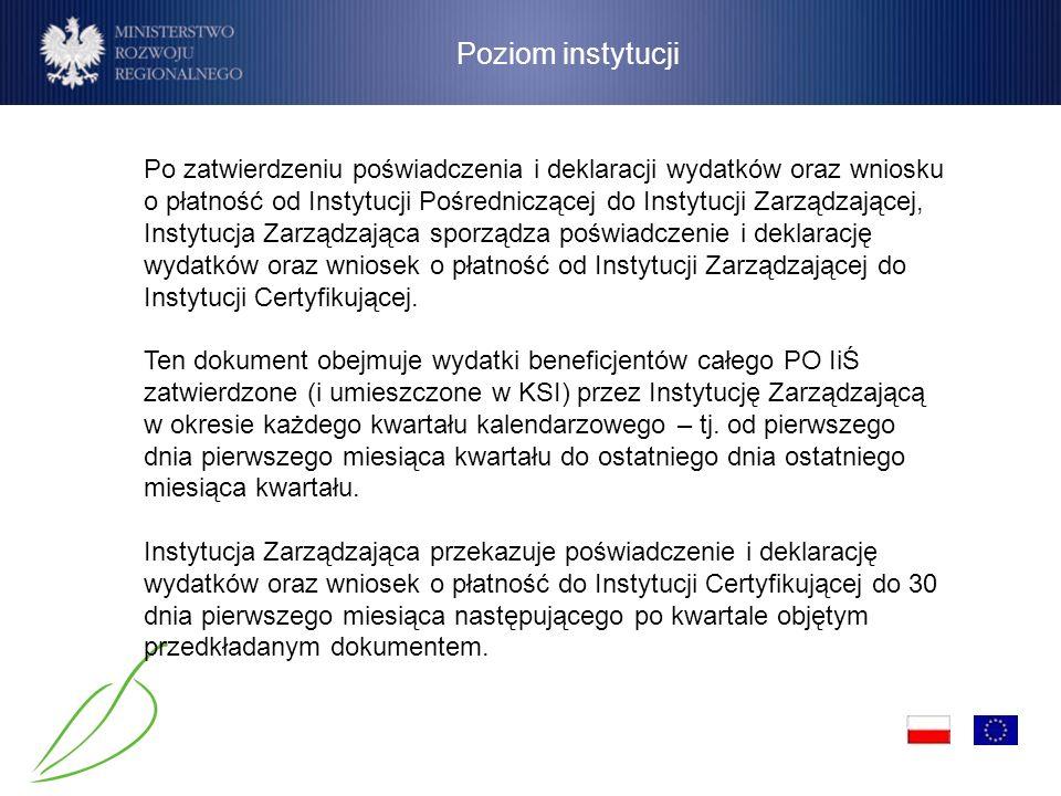 Poziom instytucji Po zatwierdzeniu poświadczenia i deklaracji wydatków oraz wniosku o płatność od Instytucji Pośredniczącej do Instytucji Zarządzające
