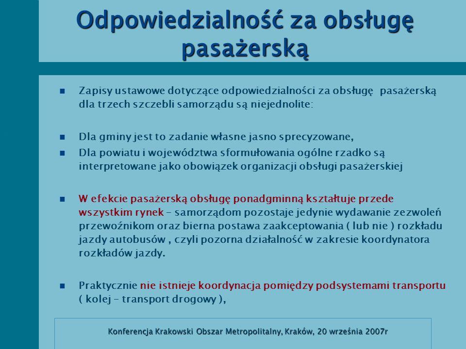 Konferencja Krakowski Obszar Metropolitalny, Kraków, 20 września 2007r Konferencja Krakowski Obszar Metropolitalny, Kraków, 20 września 2007r Odpowied