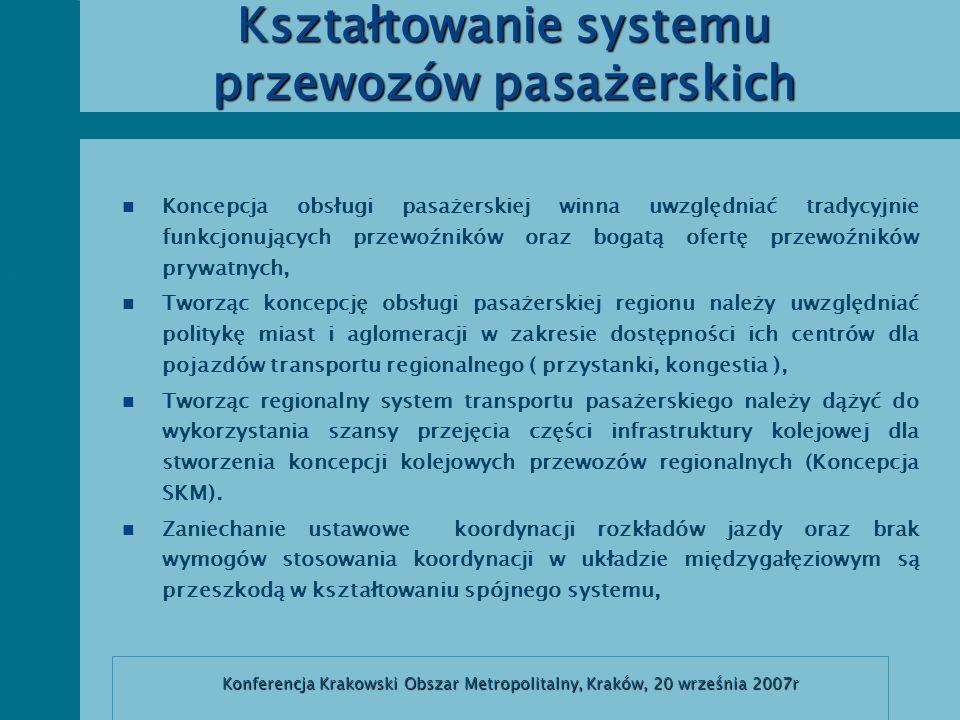 Konferencja Krakowski Obszar Metropolitalny, Kraków, 20 września 2007r Konferencja Krakowski Obszar Metropolitalny, Kraków, 20 września 2007r Kształto