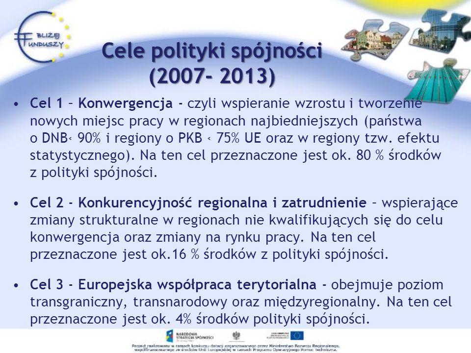 Cele polityki spójności (2007- 2013) Cel 1 – Konwergencja - czyli wspieranie wzrostu i tworzenie nowych miejsc pracy w regionach najbiedniejszych (pań