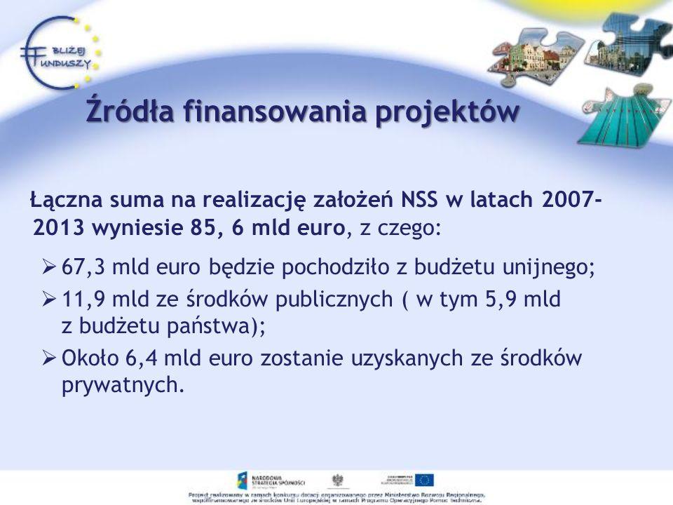 Źródła finansowania projektów Łączna suma na realizację założeń NSS w latach 2007- 2013 wyniesie 85, 6 mld euro, z czego: 67,3 mld euro będzie pochodz