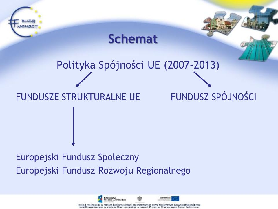Cele polityki spójności (2007- 2013) Cel 1 – Konwergencja - czyli wspieranie wzrostu i tworzenie nowych miejsc pracy w regionach najbiedniejszych (państwa o DNB 90% i regiony o PKB 75% UE oraz regiony tzw.