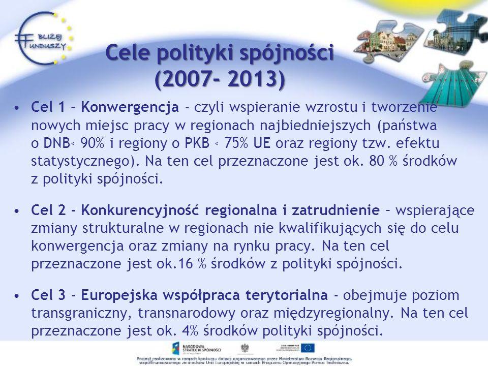 I nne programy finansowane z Funduszy Europejskich Europejska Współpraca Terytorialna – www.ewt.gov.pl PO Rozwój Obszarów Wiejskich – www.minrol.gov.pl; www.arimr.gov.plwww.minrol.gov.pl www.arimr.gov.pl PO Zrównoważony Rozwój Sektora Rybołówstwa i Nadbrzeżnych Obszarów Rybackich – www.rybactwo.infowww.rybactwo.info Informacje dodatkowe www.funduszeuropejskie.gov.pl