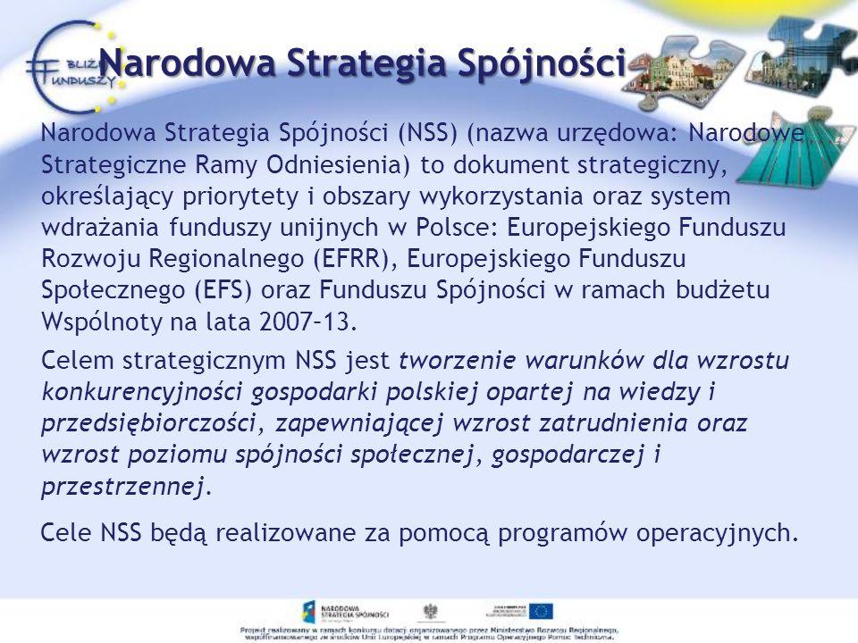 16 Regionalnych Programów Operacyjnych (RPO) Krajowe Programy Operacyjne (PO) Programy Operacyjne (PO) Szczegółowe Opisy Priorytetów Programów Operacyjnych PROJEKTY