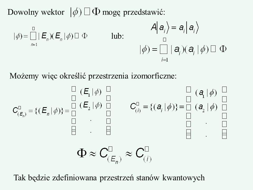 Dowolny wektor mogę przedstawić: lub: Możemy więc określić przestrzenia izomorficzne: Tak będzie zdefiniowana przestrzeń stanów kwantowych