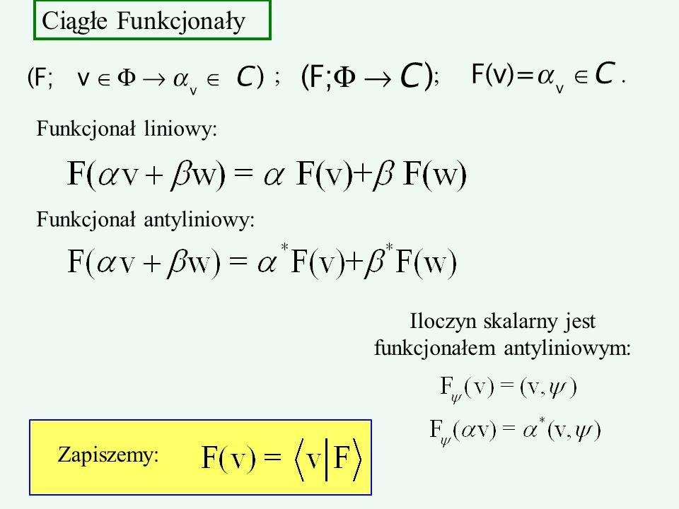 Funkcjonał liniowy: Funkcjonał antyliniowy: Iloczyn skalarny jest funkcjonałem antyliniowym: Zapiszemy: Ciągłe Funkcjonały ; ;.