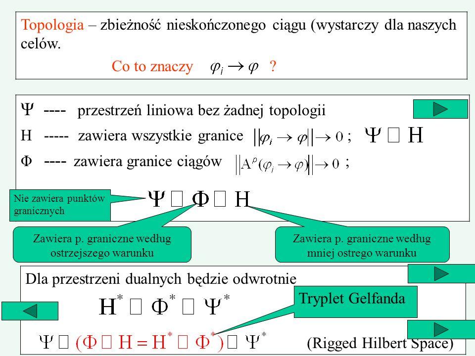 Topologia – zbieżność nieskończonego ciągu (wystarczy dla naszych celów. Co to znaczy ? Ψ ---- przestrzeń liniowa bez żadnej topologii H ----- zawiera