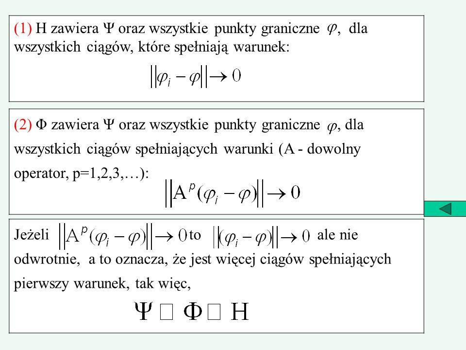 (1) H zawiera Ψ oraz wszystkie punkty graniczne, dla wszystkich ciągów, które spełniają warunek: (2) Φ zawiera Ψ oraz wszystkie punkty graniczne, dla