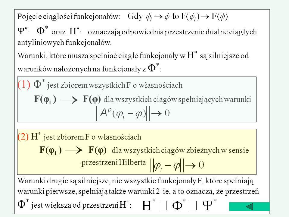 Pojęcie ciągłości funkcjonałów: Ψ *, Φ * oraz H *, oznaczają odpowiednia przestrzenie dualne ciągłych antyliniowych funkcjonałów. Warunki, które musza