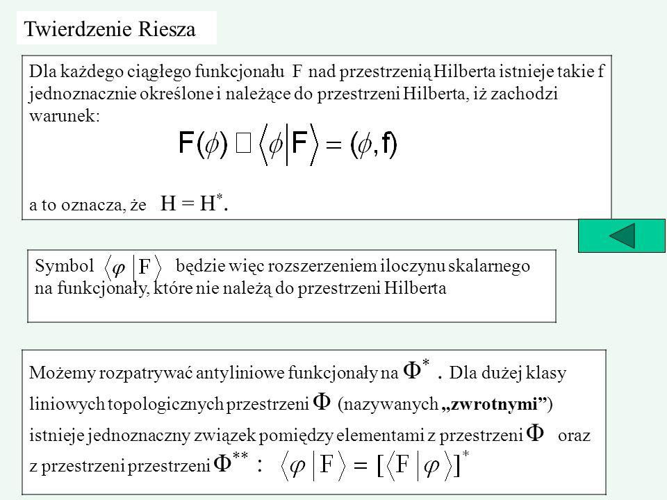 Twierdzenie Riesza Dla każdego ciągłego funkcjonału F nad przestrzenią Hilberta istnieje takie f jednoznacznie określone i należące do przestrzeni Hil