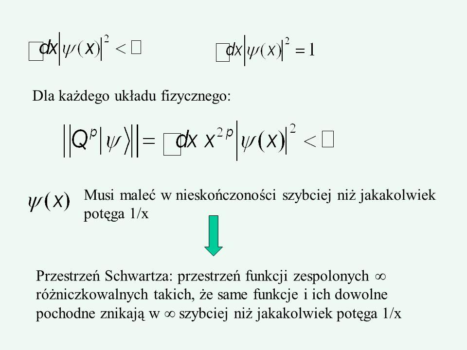 Dla każdego układu fizycznego: Musi maleć w nieskończoności szybciej niż jakakolwiek potęga 1/x Przestrzeń Schwartza: przestrzeń funkcji zespolonych r