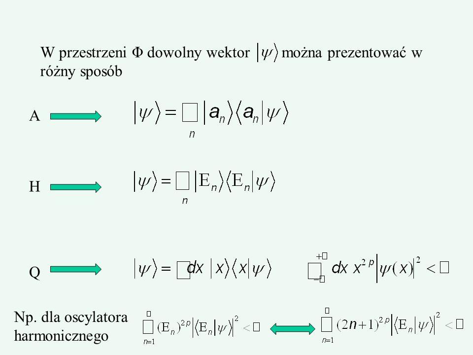 W przestrzeni Φ dowolny wektor można prezentować w różny sposób A H Q Np. dla oscylatora harmonicznego