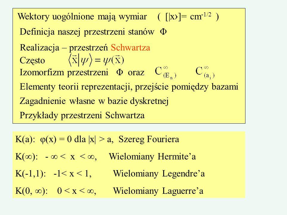 Wektory uogólnione mają wymiar ( [|x ]= cm -1/2 ) Definicja naszej przestrzeni stanów Φ Realizacja – przestrzeń Schwartza Często Izomorfizm przestrzen