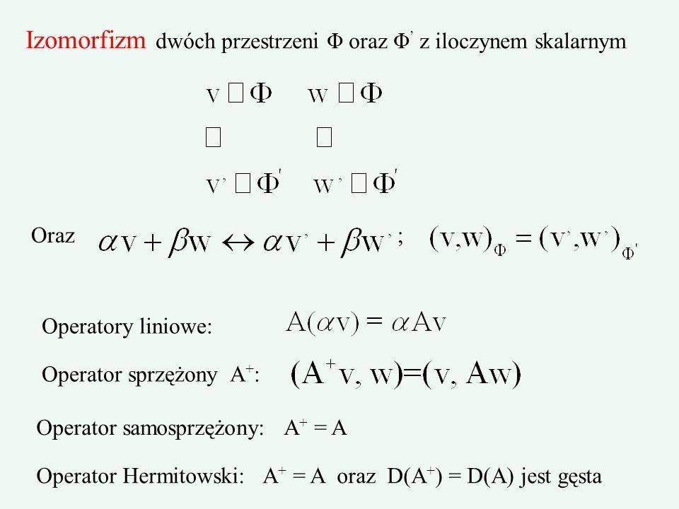 Izomorfizm dwóch przestrzeni Φ oraz Φ z iloczynem skalarnym Oraz ; Operatory liniowe: Operator sprzężony A + : Operator samosprzężony: A + = A Operato