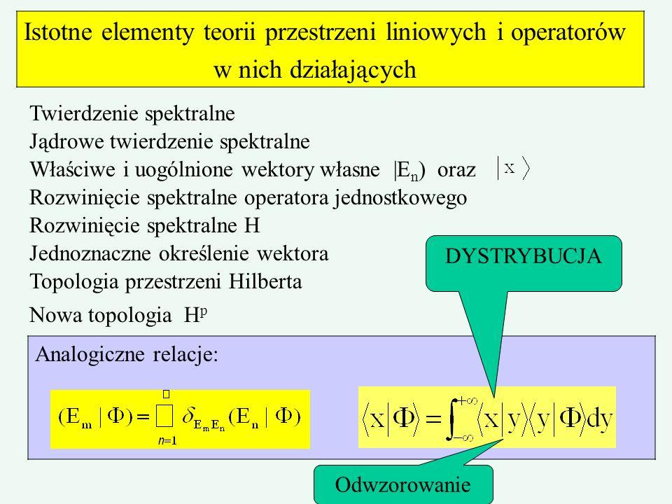 Istotne elementy teorii przestrzeni liniowych i operatorów w nich działających Twierdzenie spektralne Jądrowe twierdzenie spektralne Właściwe i uogóln
