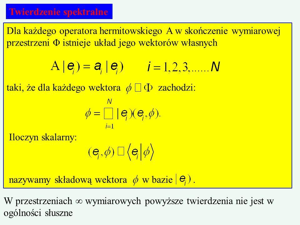 Dla każdego operatora hermitowskiego A w skończenie wymiarowej przestrzeni Φ istnieje układ jego wektorów własnych taki, że dla każdego wektora zachod