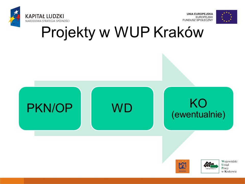 Projekty w WUP Kraków PKN/OPWD KO (ewentualnie)