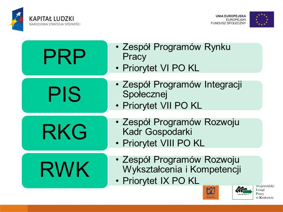 Zespół Programów Rynku Pracy Priorytet VI PO KL PRP Zespół Programów Integracji Społecznej Priorytet VII PO KL PIS Zespół Programów Rozwoju Kadr Gospodarki Priorytet VIII PO KL RKG Zespół Programów Rozwoju Wykształcenia i Kompetencji Priorytet IX PO KL RWK