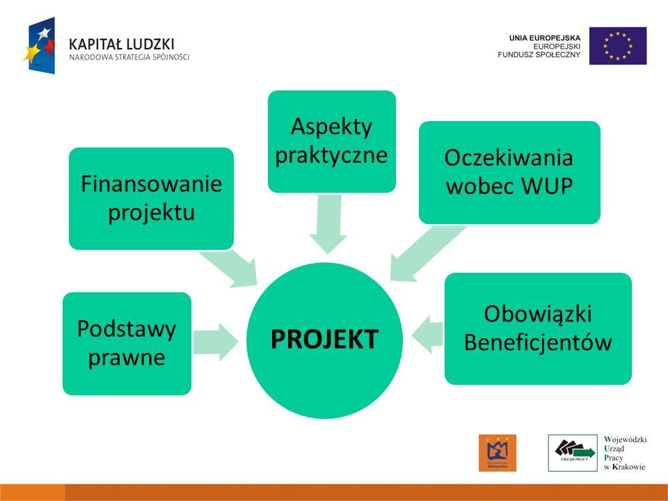 PROJEKT Podstawy prawne Finansowanie projektu Aspekty praktyczne Oczekiwania wobec WUP Obowiązki Beneficjentów