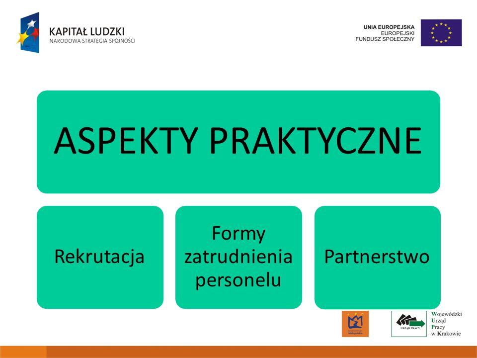 Rekrutacja Formy zatrudnienia personelu Partnerstwo